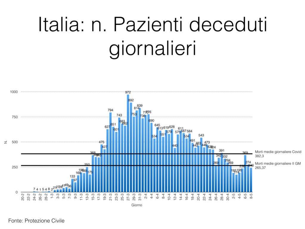 QUESTO E' COVID-19 <p> Dott. Renzo Puccetti 7